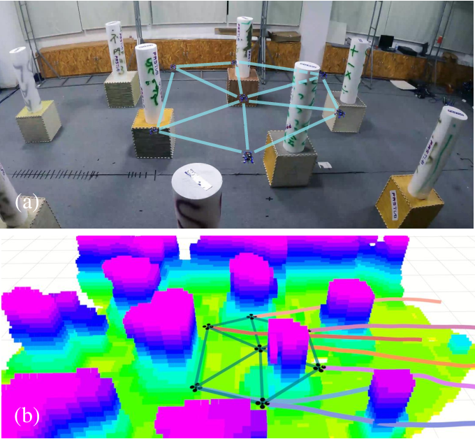 Figure 1 for Distributed Swarm Trajectory Optimization for Formation Flight in Dense Environments