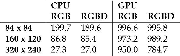 Figure 2 for DeepMind Lab