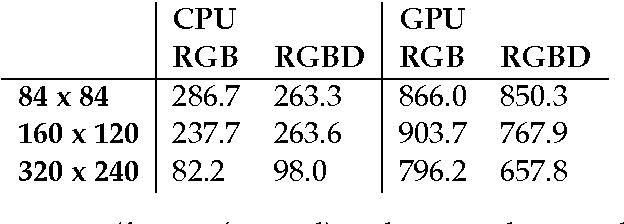 Figure 4 for DeepMind Lab