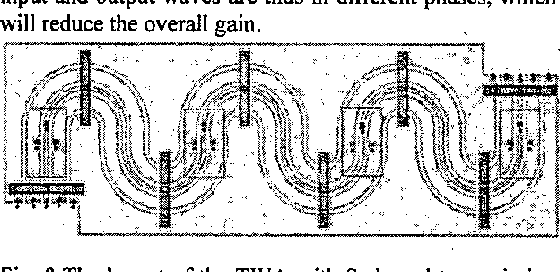 Fig. 8 The layout of the TWA with S-shaped transmission line.