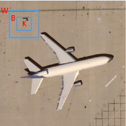 Figure 3 for Dense v.s. Sparse: A Comparative Study of Sampling Analysis in Scene Classification of High-Resolution Remote Sensing Imagery