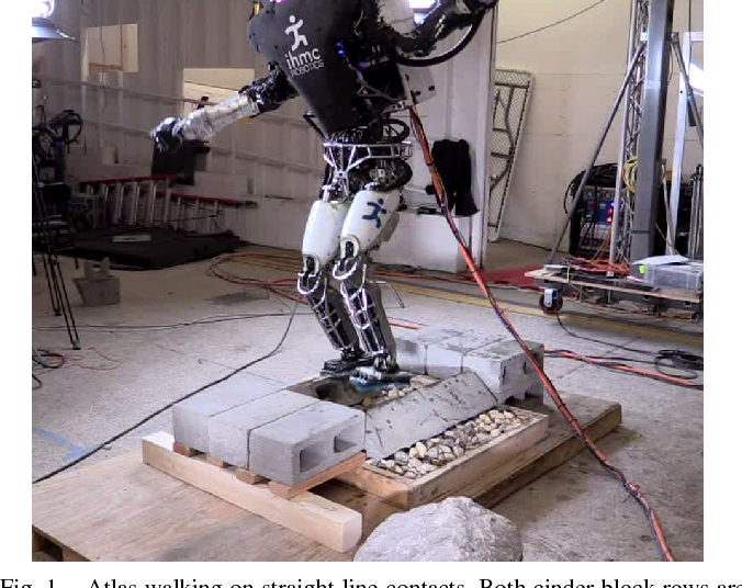 Figure 1 for Walking on Partial Footholds Including Line Contacts with the Humanoid Robot Atlas