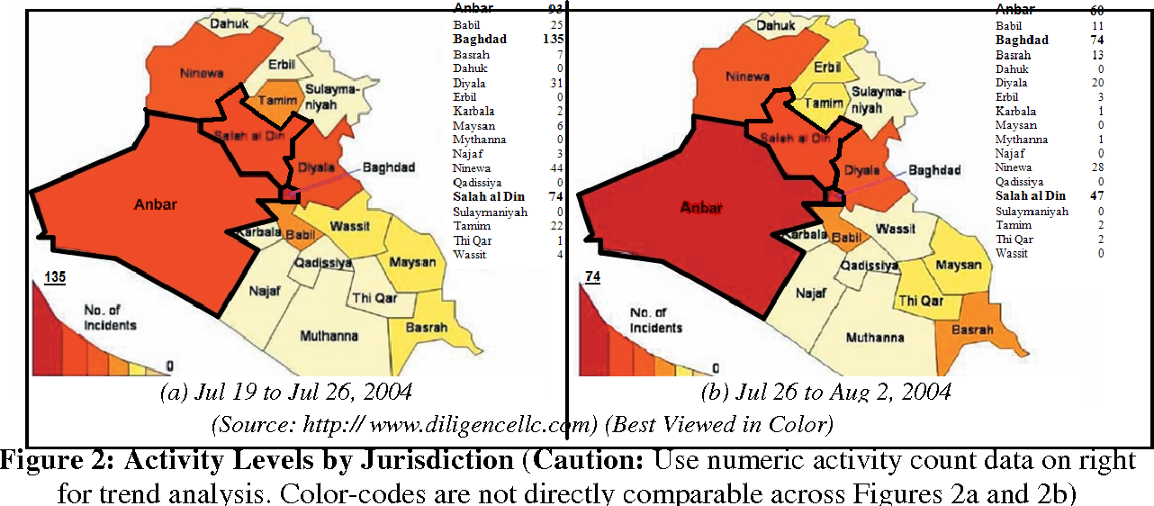 Figure 2: Activity Levels by Jurisdiction (Caution: Use numeric activity count data on right for trend analysis. Color-codes are not directly comparable across Figures 2a and 2b)