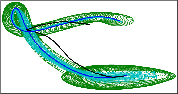Figure 1 for Deep Learning Tubes for Tube MPC