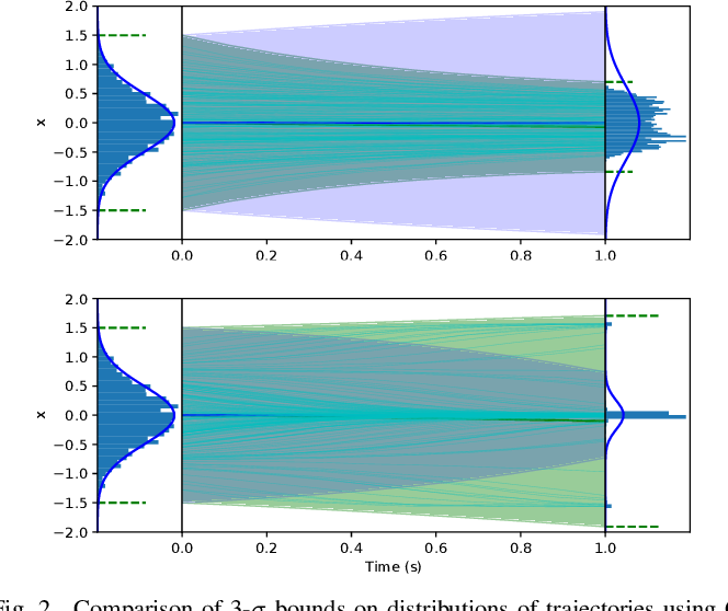 Figure 2 for Deep Learning Tubes for Tube MPC