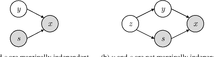 Figure 1 for Controllable Invariance through Adversarial Feature Learning
