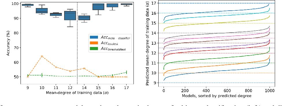 Figure 2 for Formalizing Distribution Inference Risks