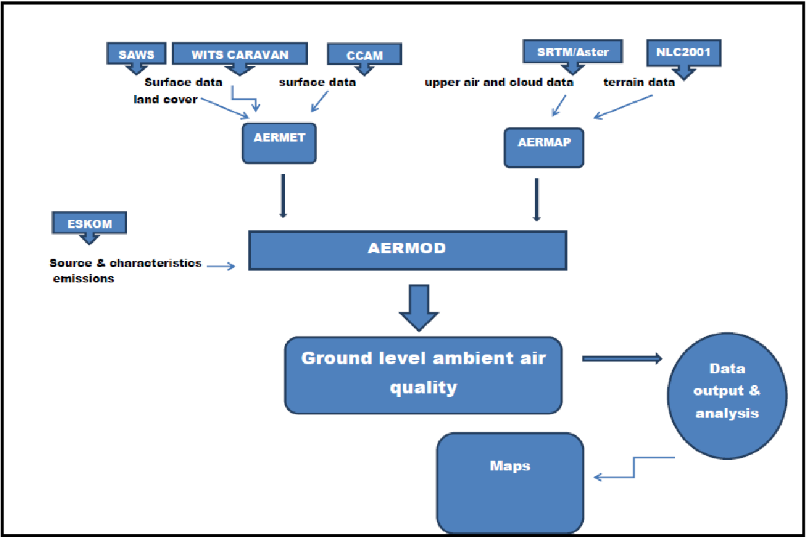 PDF] Ambient air quality impacts of a coal-fired power