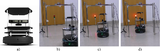 Figure 1 for TZC: Efficient Inter-Process Communication for Robotics Middleware with Partial Serialization
