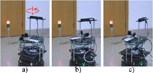Figure 3 for TZC: Efficient Inter-Process Communication for Robotics Middleware with Partial Serialization