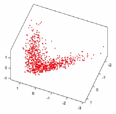 Figure 3 for 3D Morphology Prediction of Progressive Spinal Deformities from Probabilistic Modeling of Discriminant Manifolds