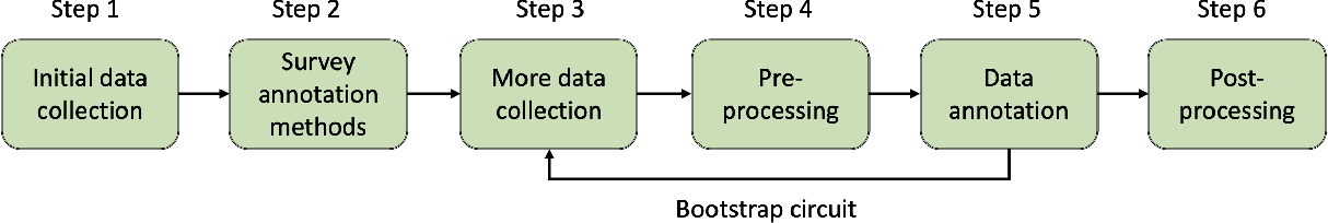 Figure 1 for A Spacecraft Dataset for Detection, Segmentation and Parts Recognition