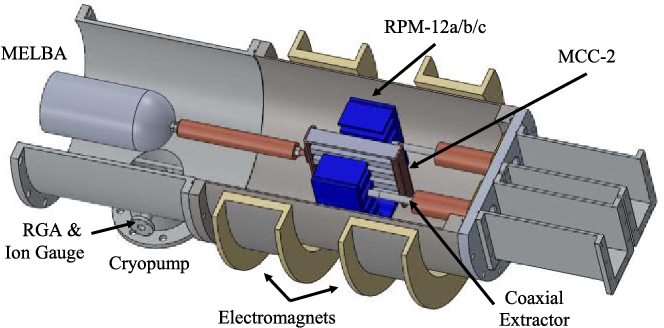 Figure 3 from Additively Manufactured High Power Microwave