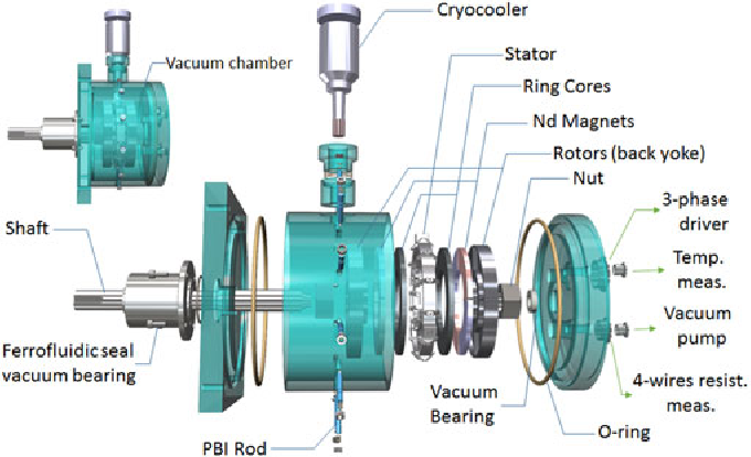 Superconducting Super Motor and Generator - Semantic Scholar