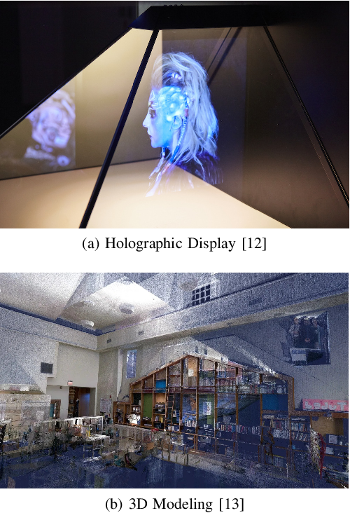 Figure 1 for Wireless 3D Point Cloud Delivery Using Deep Graph Neural Networks
