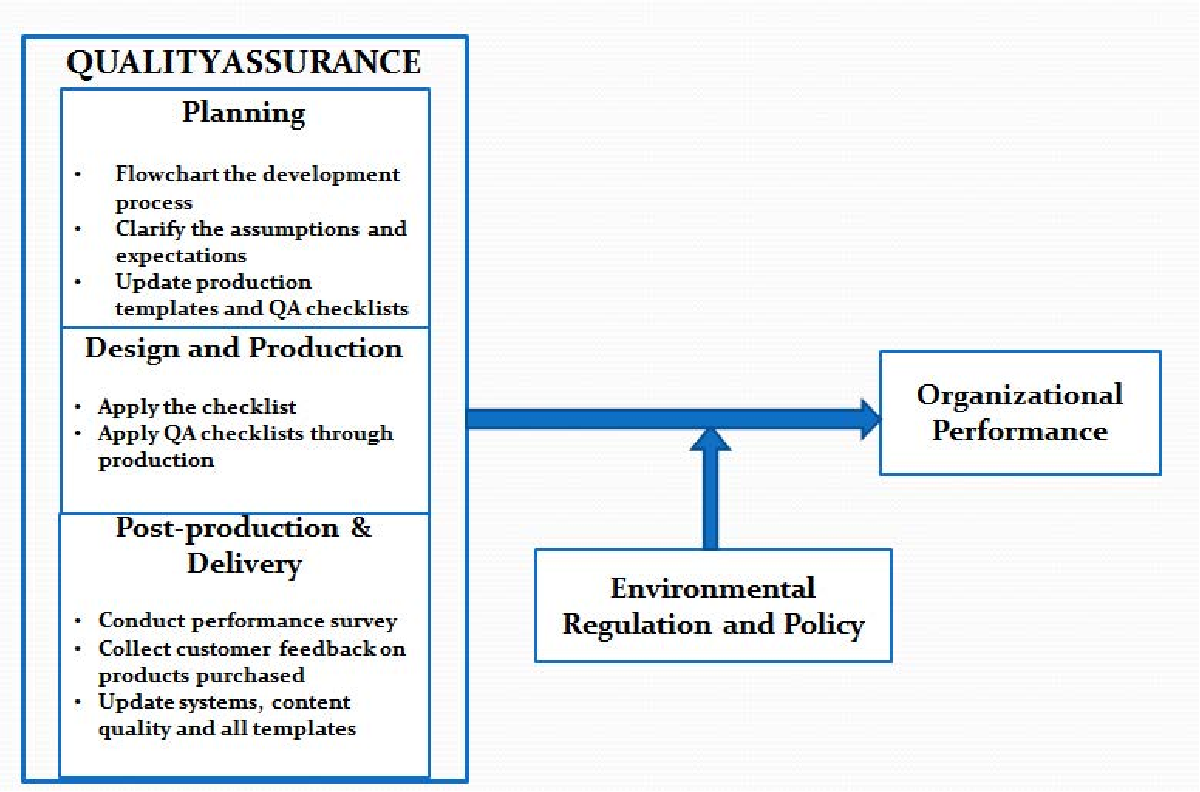 Figure 2 from A literature review on environmental