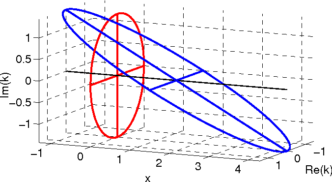 Figure 1 for Perturbative Corrections for Approximate Inference in Gaussian Latent Variable Models