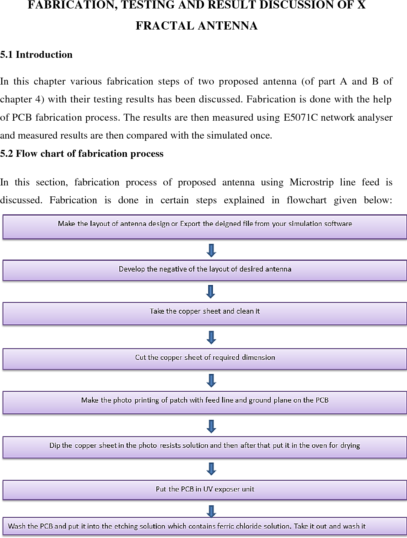 fractal antenna pdf