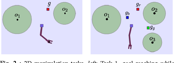 Figure 2 for Reinforcement Learning With Temporal Logic Rewards