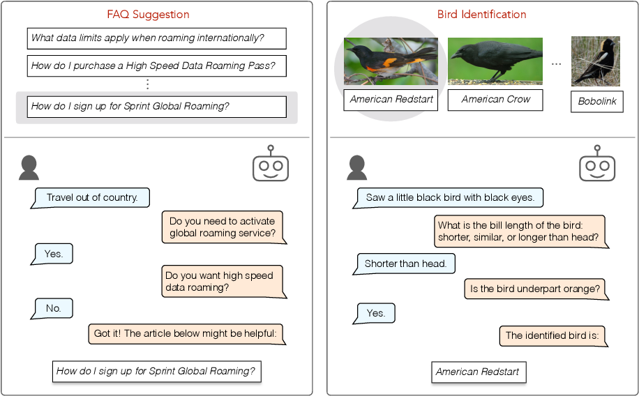 Figure 1 for Interactive Classification by Asking Informative Questions