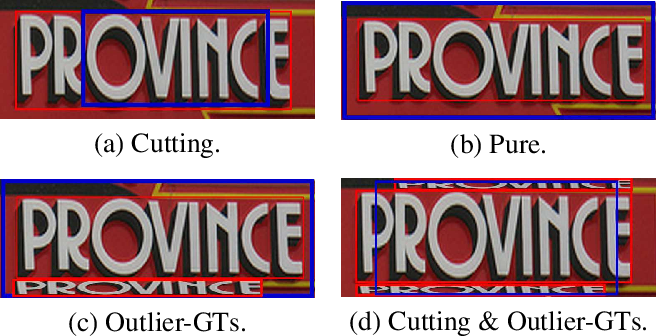 Figure 1 for Tightness-aware Evaluation Protocol for Scene Text Detection