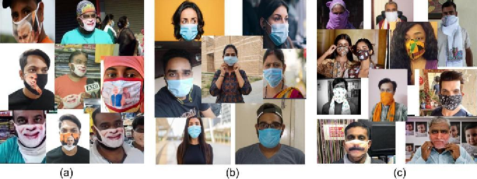 Figure 1 for Indian Masked Faces in the Wild Dataset