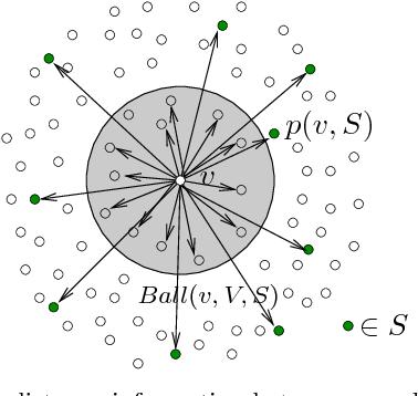 PDF] 1 Randomized Graph Algorithms : Techniques and Analysis