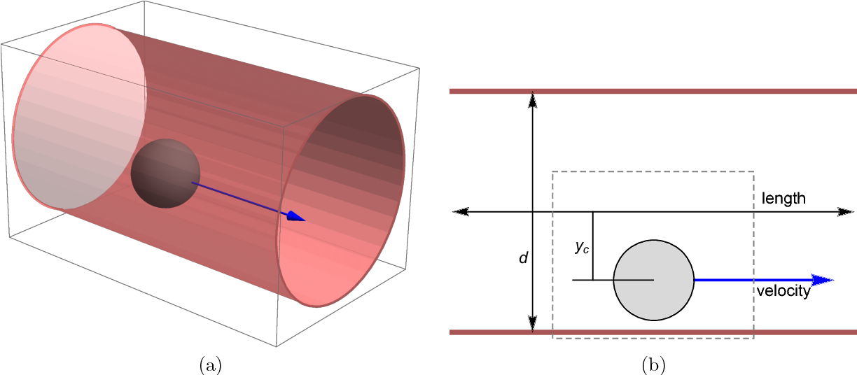 Figure 2 for Stress-Based Navigation for Microscopic Robots in Viscous Fluids