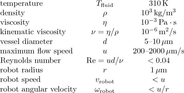 Figure 1 for Stress-Based Navigation for Microscopic Robots in Viscous Fluids
