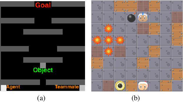 Figure 2 for Agent Modeling as Auxiliary Task for Deep Reinforcement Learning