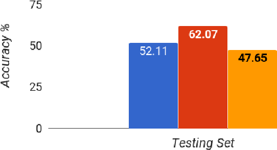 Figure 4 for Framework for evaluation of sound event detection in web videos