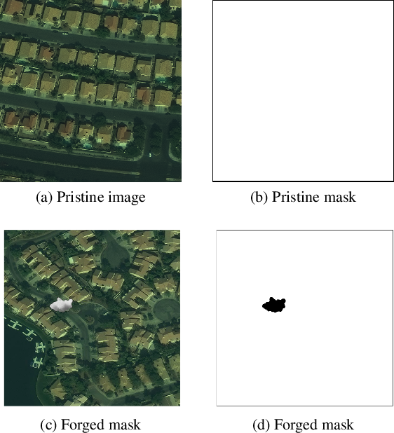 Figure 1 for Satellite Image Forgery Detection and Localization Using GAN and One-Class Classifier