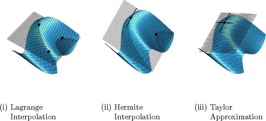 Discrete Moving Frames on Lattice Varieties and Lattice-Based ...