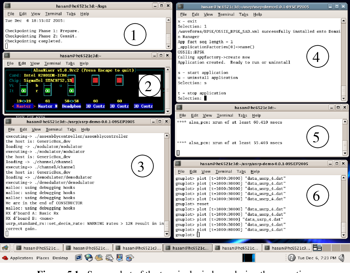 PDF] Prototyping a Software Defined Radio Receiver Based on USRP and