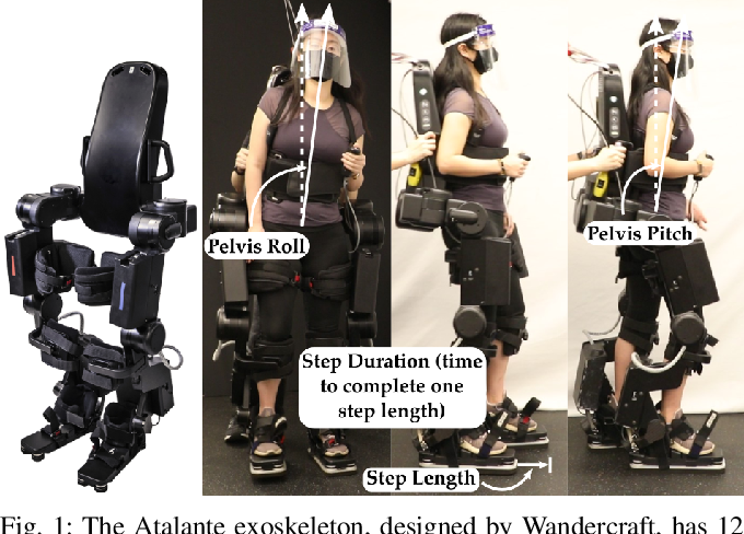 Figure 1 for ROIAL: Region of Interest Active Learning for Characterizing Exoskeleton Gait Preference Landscapes