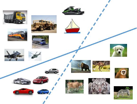 Figure 3 for Debugging Machine Learning Tasks
