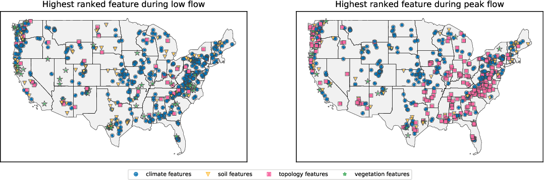 Figure 1 for Using LSTMs for climate change assessment studies on droughts and floods