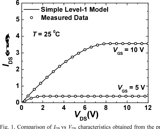 A simple analytical model of 4H-SiC MOSFET for high