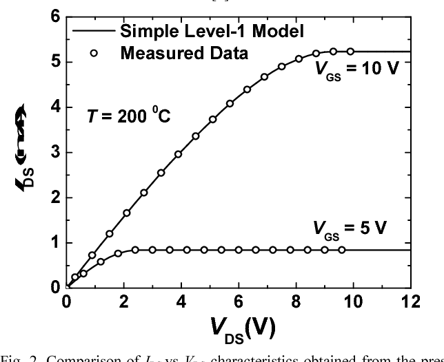 A simple analytical model of 4H-SiC MOSFET for high temperature