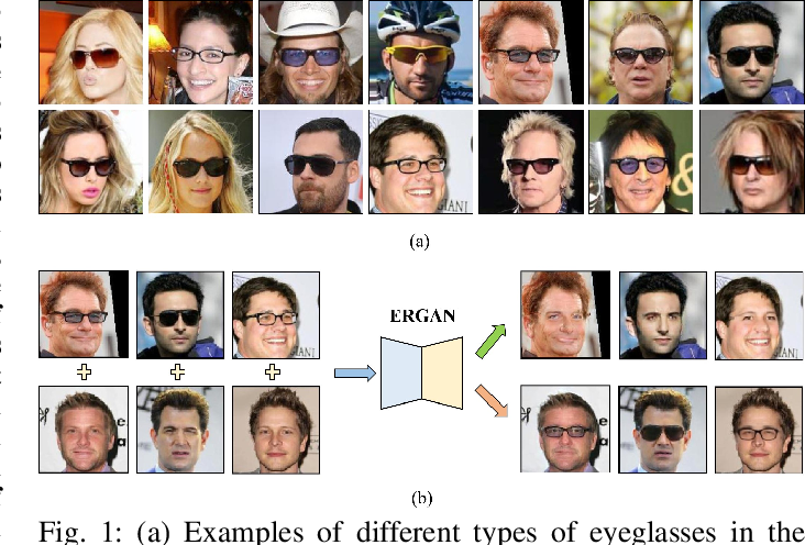 Figure 1 for Unsupervised Eyeglasses Removal in the Wild