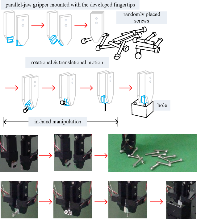 Figure 1 for Assembly of randomly placed parts realized by using only one robot arm with a general parallel-jaw gripper