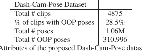 Figure 2 for GODS: Generalized One-class Discriminative Subspaces for Anomaly Detection