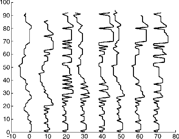 computer anatomist dna string pattern attention thesis