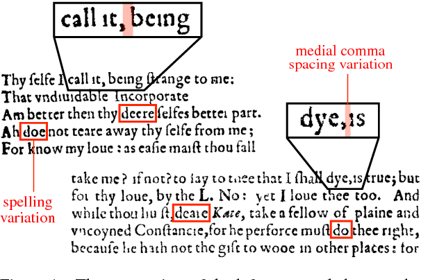 Figure 1 for Automatic Compositor Attribution in the First Folio of Shakespeare