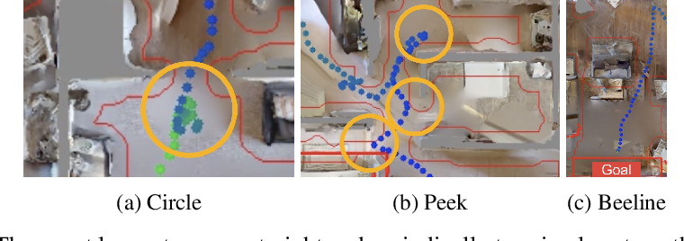 Figure 3 for Learning Object-conditioned Exploration using Distributed Soft Actor Critic