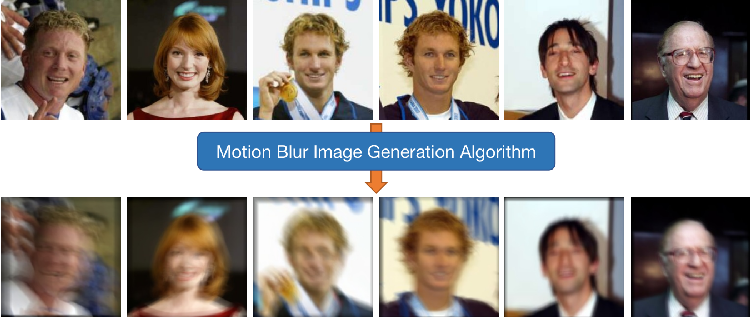 Figure 4 for Deblurring Processor for Motion-Blurred Faces Based on Generative Adversarial Networks
