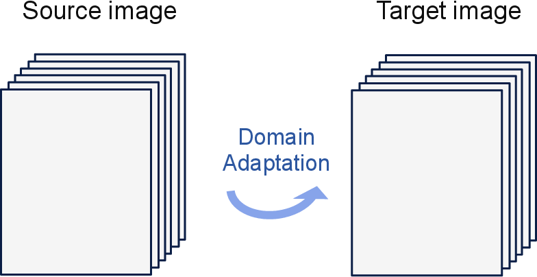 Figure 3 for Recent Advances in Domain Adaptation for the Classification of Remote Sensing Data