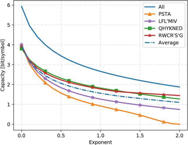 an outline of informational genetics battail gerard