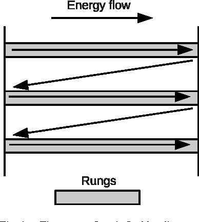 Obtaining Formal Models From Ladder Diagrams Semantic Scholar