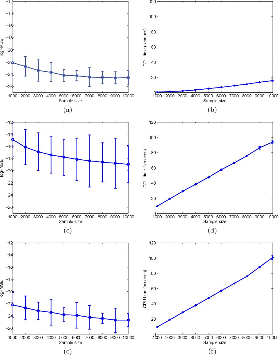 Figure 3 for A recursive procedure for density estimation on the binary hypercube